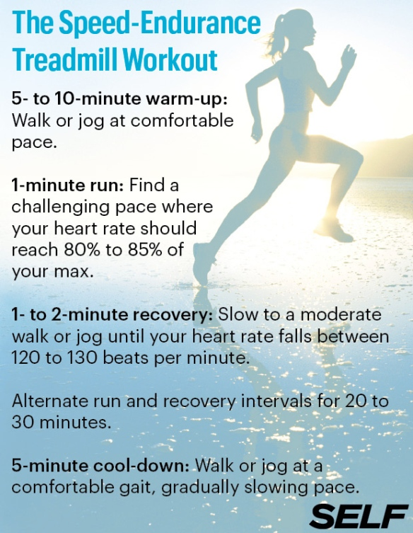 Speed-Endurance-Treadmill-Workout